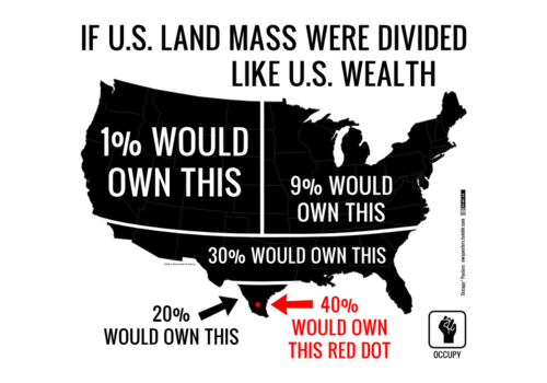 https://en.wikipedia.org/wiki/Wealth_inequality_in_the_United_States#/media/File:If-us-land-mass-were-distributed-like-us-wealth.png